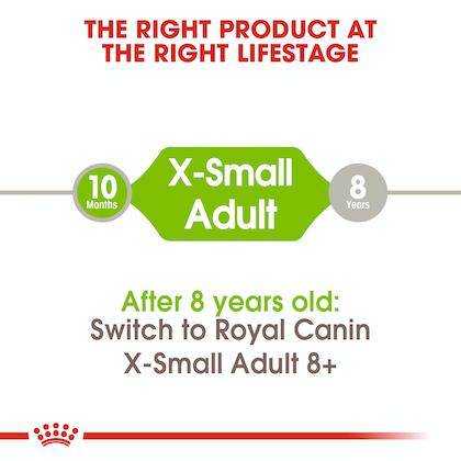 SHN-AdultXSmall-CV-EretailKit-1