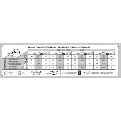 AR-L-Tabla-Racionamiento-Medium-Weight-Care-Canine-Care-Nutrition-Seco