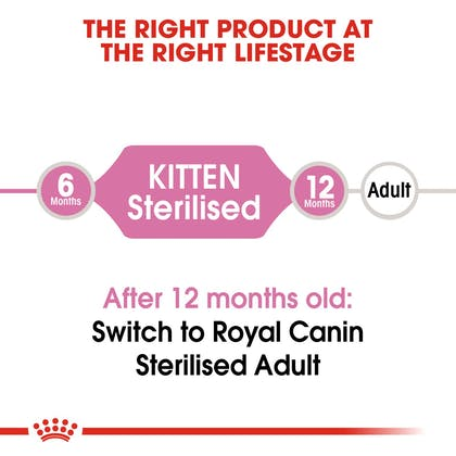 FHN-KittenSterilised-CV-EretailKit-1