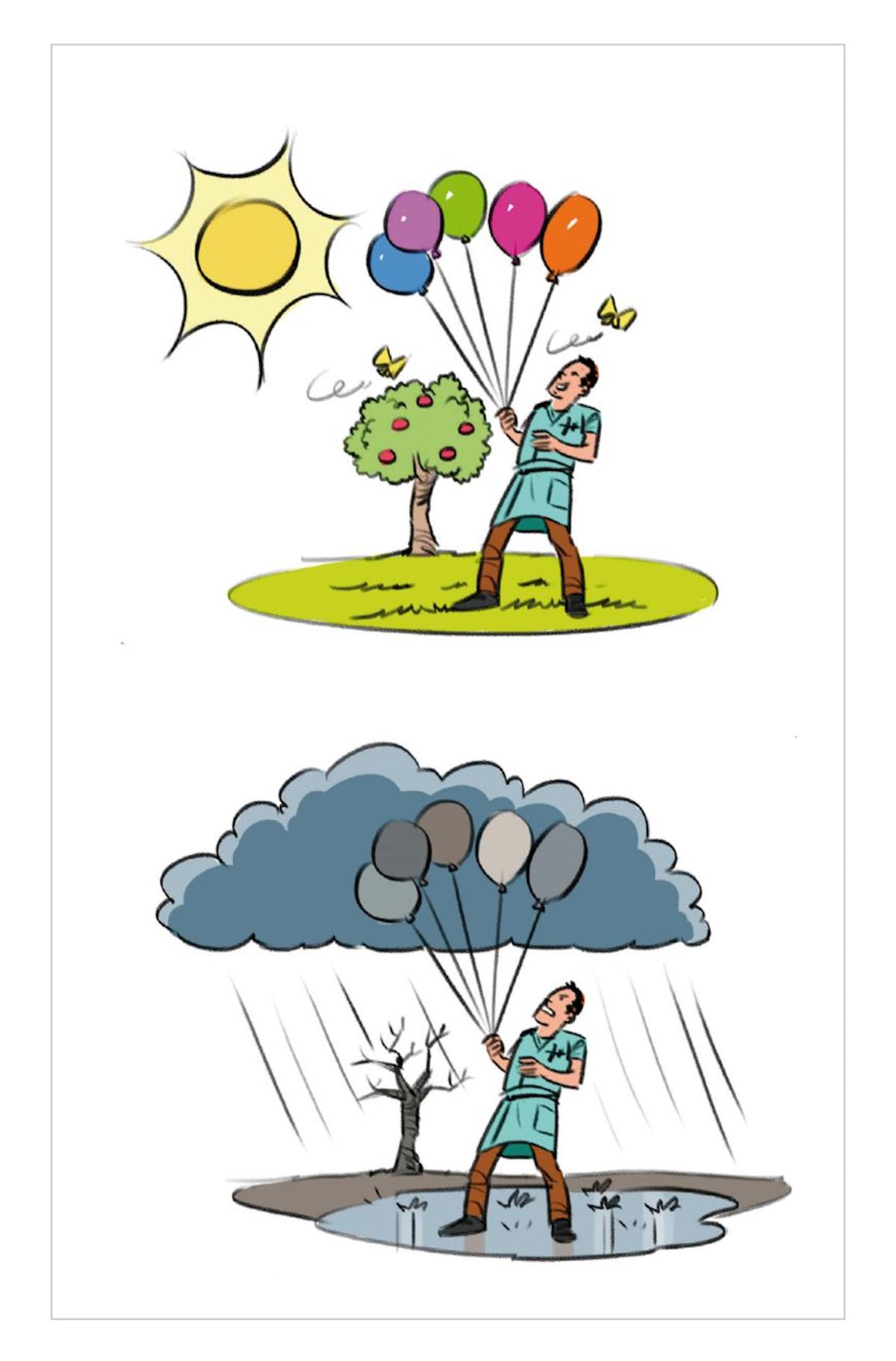 """Figura 2. Un estado de ánimo y una mentalidad positivas pueden tener un gran impacto en tus interacciones con los clientes (Franklin Covey """"Carry your own Weather"""") ( 3 ). © Manuel Fontègne"""