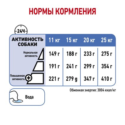 RC-SPT-DRY-LightWeightMED_rus7
