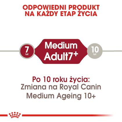 RC-SHN-AdultMedium7-CV-EretailKit-1-pl_PL