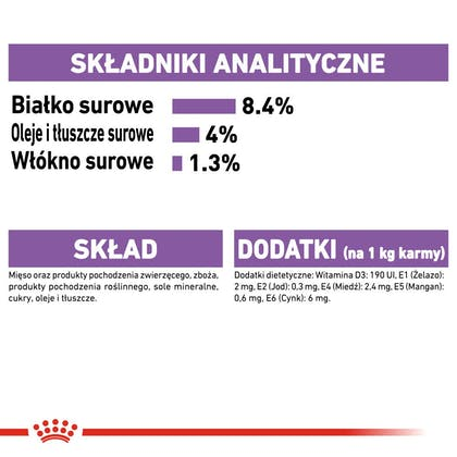RC-CCN-Wet-Sterilised-CV-Eretailkit-6-pl_PL