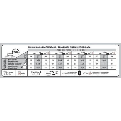 AR-L-Tabla-Racionamiento-Medium-Castrados-Sterilised-Canine-Care-Nutrition-Seco