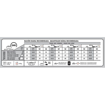 AR-L-Tabla-Racionamiento-Maxi-Dermacomfort-Canine-Care-Nutrition-Seco
