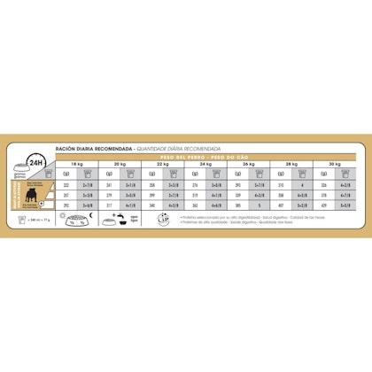 AR-L-Tabla-Racionamiento-Bulldog-Adult-Breed-Health-Nutrition-Seco