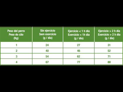 AR-L-Tabla-Racionamiento-X-Small-Adult-Size-Health-Nutrition-Seco