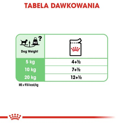 RC-CCN-Wet-Digestive-CV-Eretailkit-5-pl_PL