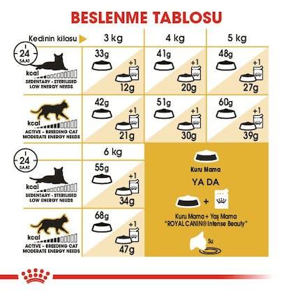 Royal Canin Siamese Adult Kedi Maması 4