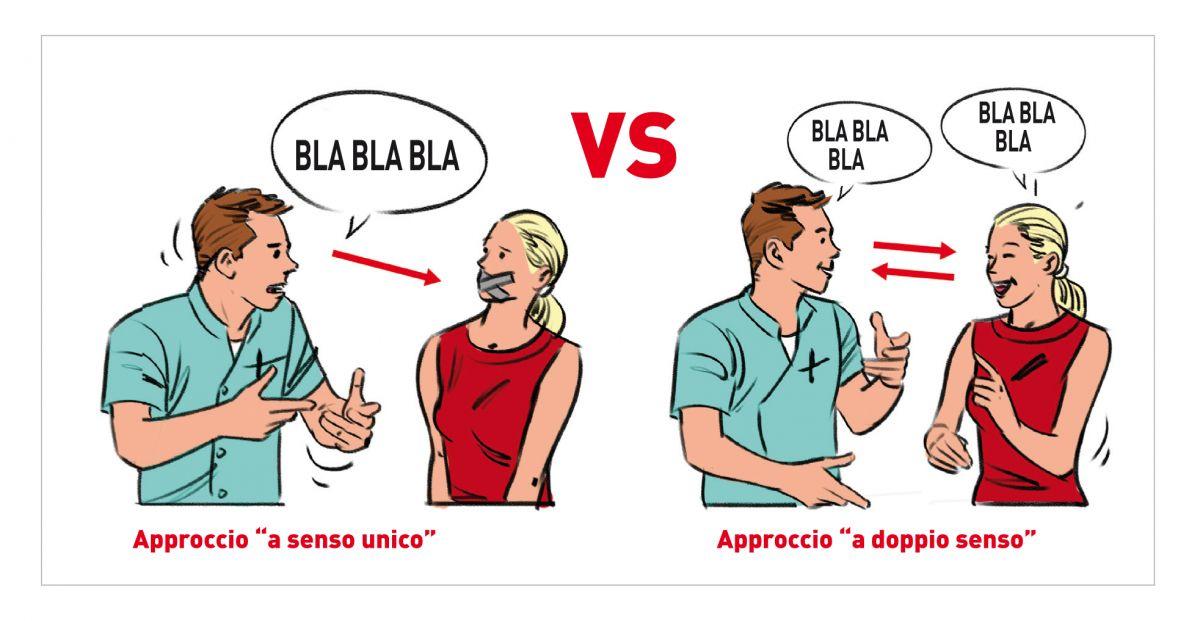 """Il cosiddetto approccio """"a doppio senso"""" è molto più potente dell'approccio """"a senso unico""""."""