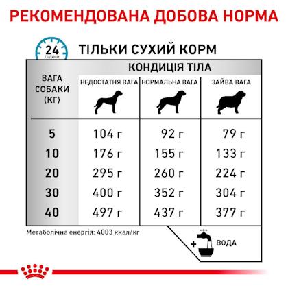 RC-VET-DRY-DogAna-Eretailkit-B1_5