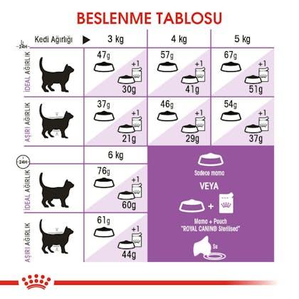 Royal Canin Kedi Sterilised 7 Cat5
