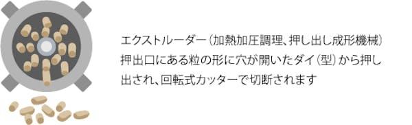 73_Japan_local_FAQ_Extruder.jpg