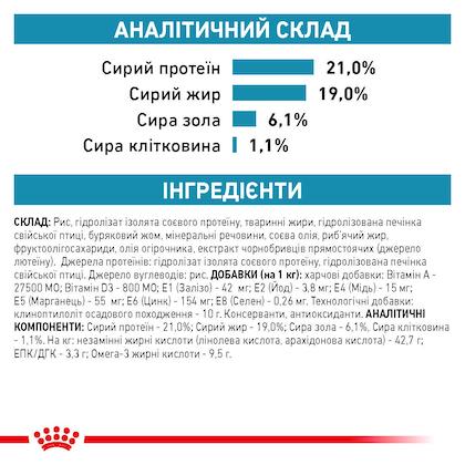 RC-VET-DRY-DogHypo-Eretailkit-B1_6