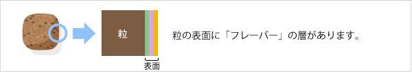 74_Japan_local_FAQ_Flavor.jpg