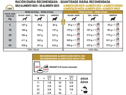 AR-L-Tabla-Racionamiento-Urinary-Canine-Veterinary-Health-Nutrition-Seco