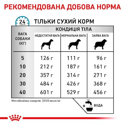 RC-VET-DRY-DogSensCtrl-Eretailkit-B1_5