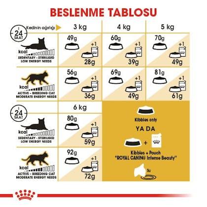 Royal Canin Sphynx Adult Kedi Maması 4