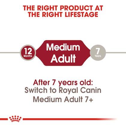 SHN-AdultMedium-CV-EretailKit-1