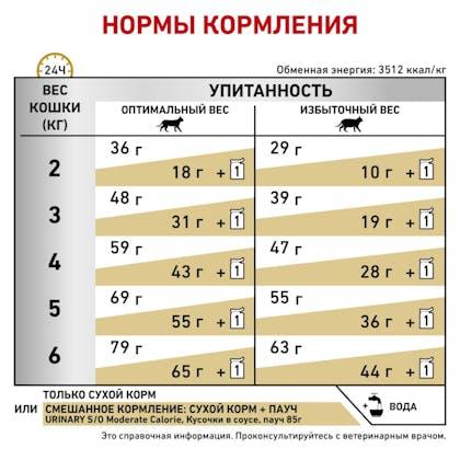 7_RC-VET-DRY-CatUrinarySOMC-_rus7