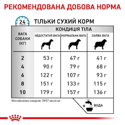 RC-VET-DRY-DogSkinCareSD-Eretailkit-B1_6