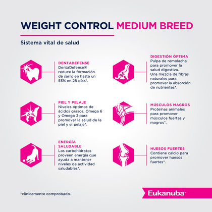 Eukanuba Weight Control Medium Breed - Control de Peso Talla Mediana
