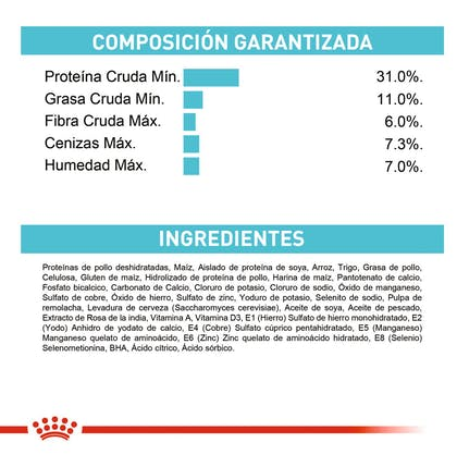 URINARY CARE COLOMBIA 5