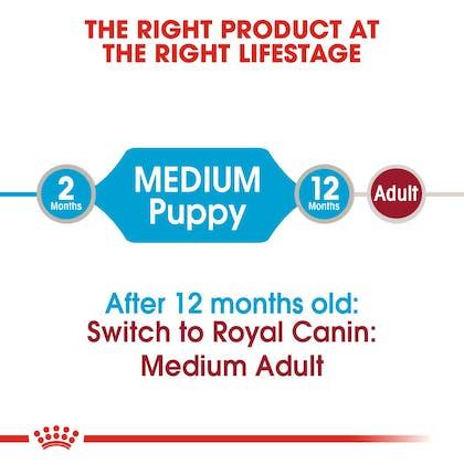 SHN-Wet-MediumPuppy-CV-Eretailkit-1