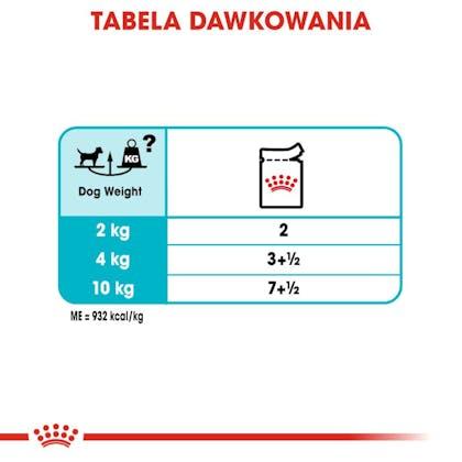 RC-CCN-Wet-Urinary-CV-Eretailkit-5-pl_PL