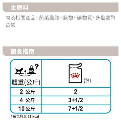 泌尿道保健成犬濕糧_餵食指南