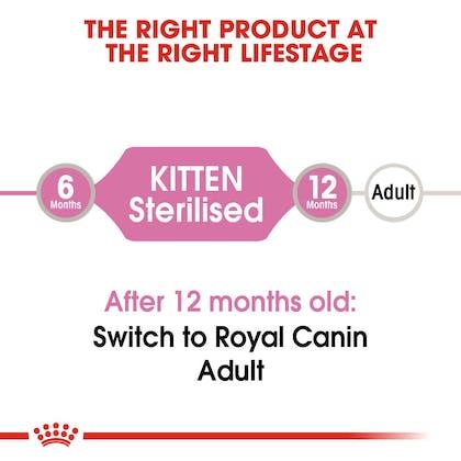 FHN-KittenSterilisedGravy-CV-Eretailkit-1