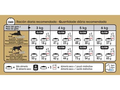 AR-L-Tabla-Racionamiento-Siamese-Feline-Breed-Nutrition-Seco