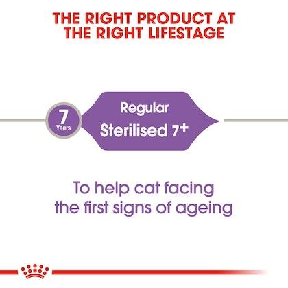 FHN-Sterilised7-CV-Eretailkit-1
