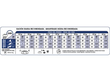 AR-L-Tabla-Racionamiento-Maxi-Ageing8+-Size-Health-Nutrition-Seco