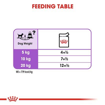 CCN-Wet-Sterilised-CV-Eretailkit-5