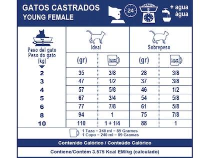 AR-L-Tabla-Racionamiento-Gatos-Castrados-Young-Female-Veterinary-Care-Nutrition