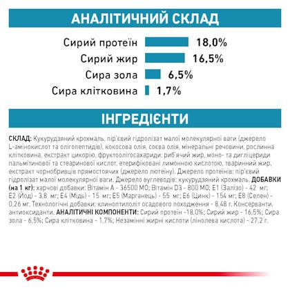 RC-VET-DRY-DogAna-Eretailkit-B1_6