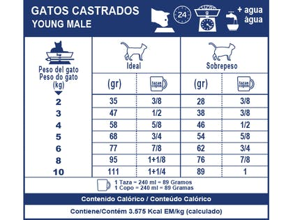 AR-L-Tabla-Racionamiento-Gatos-Castrados-Young-Male-Veterinary-Care-Nutrition