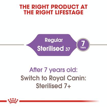 FHN-Sterilised37-CV-Eretailkit-1