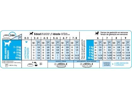 AR-L-Tabla-Racionamiento-Starter-Mini-Size-Health-Nutrition-Seco