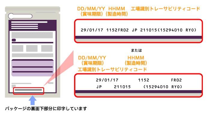 61_Japan_local_FAQ_Expiration date of dry food.jpg