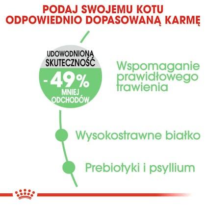 RC-FCN-Digestive-CV-Eretailkit-2-pl_PL
