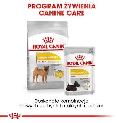 RC-CCN-DermaMed-CV-Eretailkit-6-pl_PL