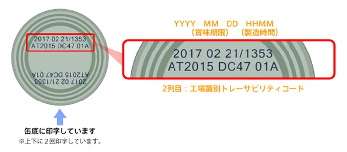 63_Japan_local_FAQ_Expiration date of canned food.jpg
