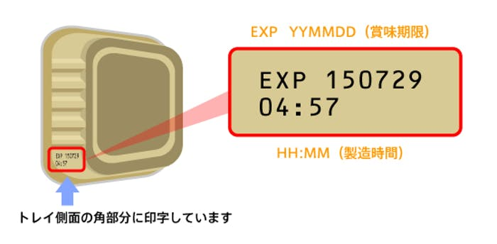 64_Japan_local_FAQ_Expiration date of packaging tray.jpg