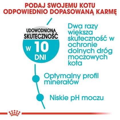 RC-FCN-Urinary-CV-Eretailkit-2-pl_PL