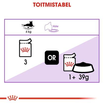RC-FHN-Wet-SterilisedGravy-CV-Eretailkit-4-et_EE
