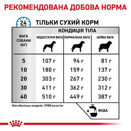 RC-VET-DRY-DogSkinCare-Eretailkit-B1_5