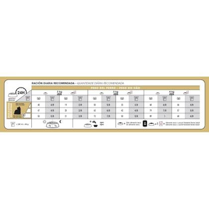 AR-L-Tabla-Racionamiento-Yorkshire-Terrier-Adulto-Breed-Healt-Nutrition-Seco
