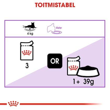 RC-FHN-Wet-SterilisedJelly-CV-Eretailkit-4-et_EE